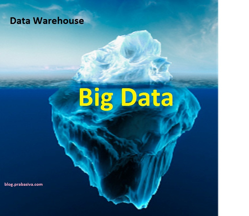 Traditional EDW vs Big Data (3/4)
